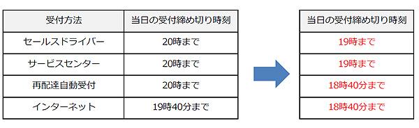 13966_2_yamato